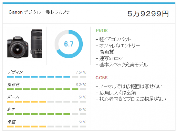 WP Product Review設定や使い方